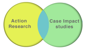 action research och case impact studies