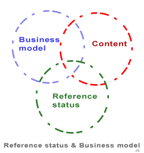 Business model and reference status